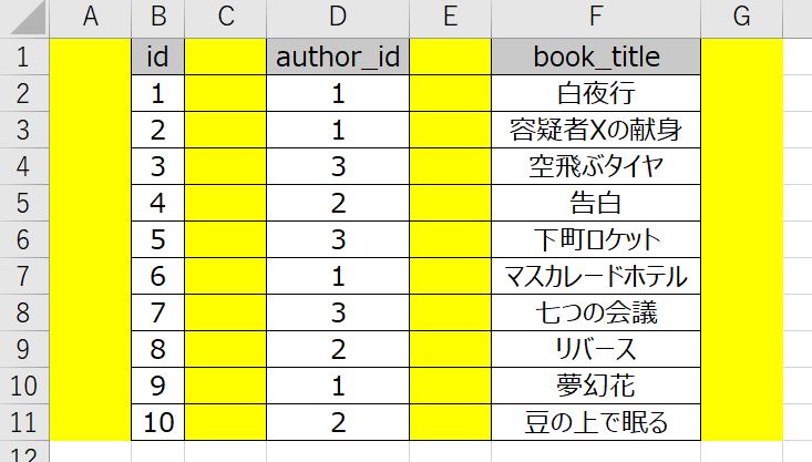 SQL一括1-2