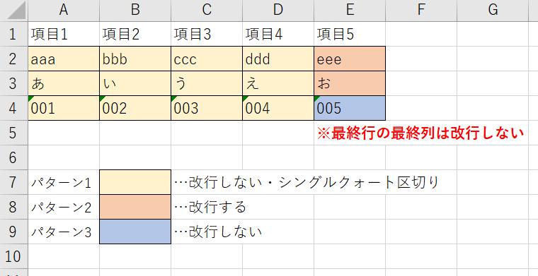 datファイルの作成(改行するしない)