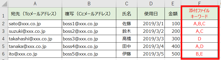 VBAでOutlook操作・複数キーワードを指定する