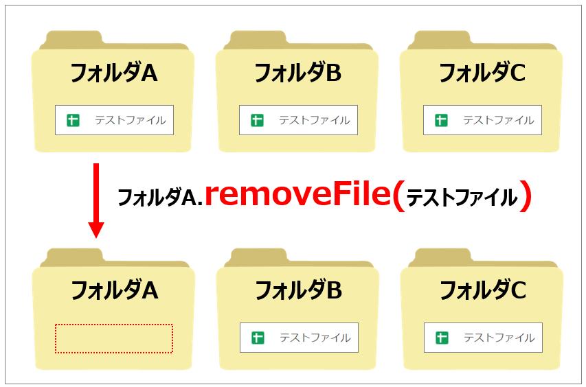 ファイル追加を外す