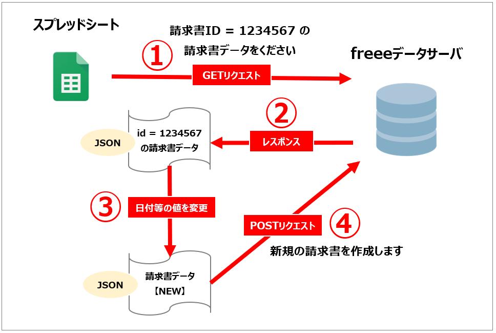 freee-invoice4